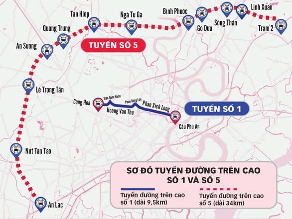 Sơ đồ tuyến đường trên cao số 1 và số 5 - Quy hoạch đường trên cao TP.HCM - Yeshouse