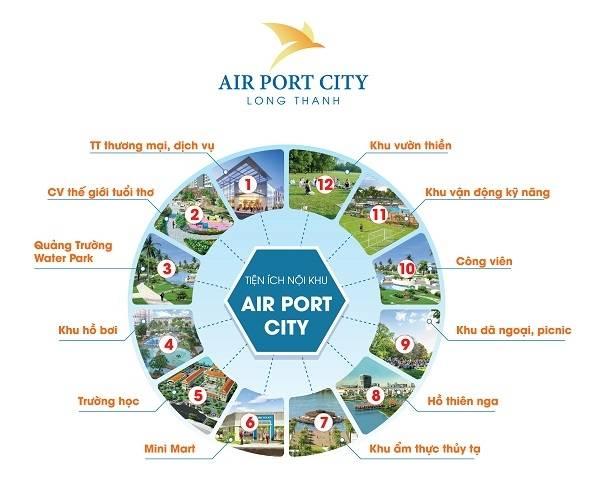 tien noi khu Long Thành Airport City
