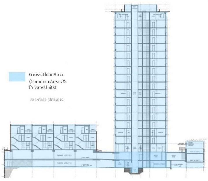 Tổng diện tích sàn xây dựng GFA - yeshouse